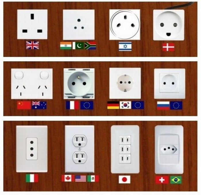 Plugs from around the world